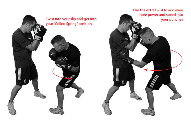 Speed & Snap in Boxing
